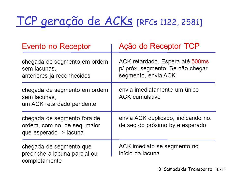 TCP geração de ACKs [RFCs 1122, 2581]